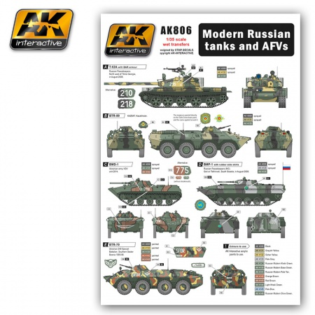Wet Transfers Modern Russian Tanks and AFVs 036/AK806