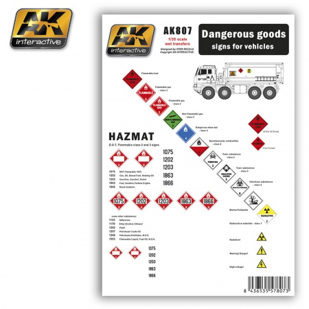 Wet Transfers Dangerous Goods Signs for Vehicles 036/AK807