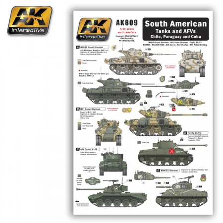 Wet Transfers South American Tanks and AFVs Chile, Paraguay and Cuba 036/AK809