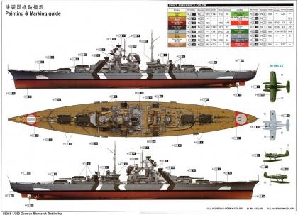 German Bismarck Battleship