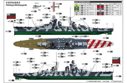 Italian Navy Cruiser Fiume