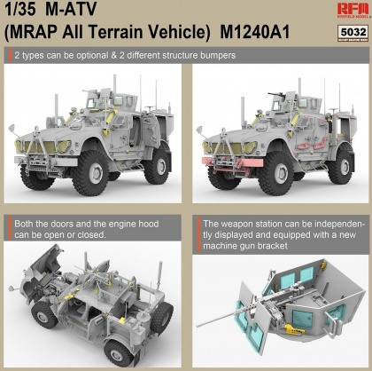 U.S MRAP All Terrain Vehicle M1240A1 M-ATV (With full interior)