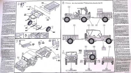 US 1/4 Ton Truck & Trailer